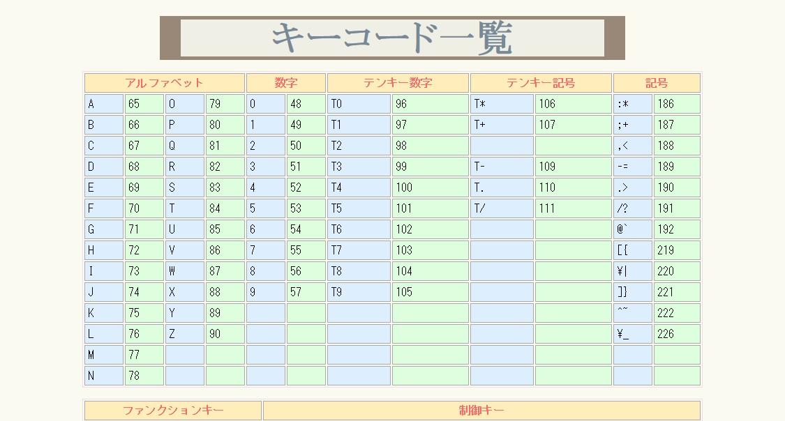 key-code1