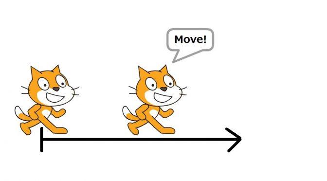 Scratchプログラミング初級1「スプライトをクリックして歩かせよう♪」