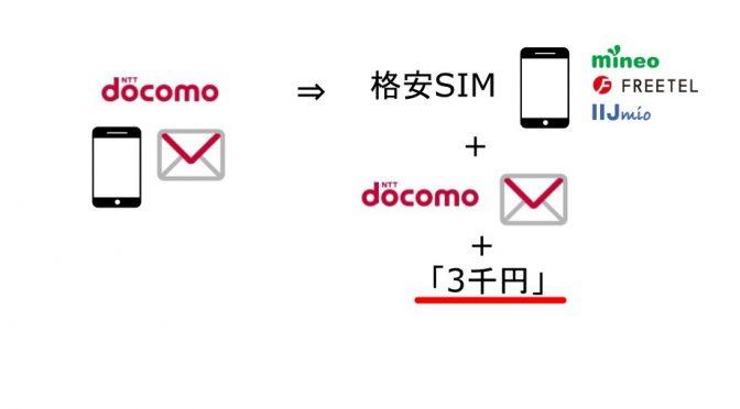 格安SIMでドコモアドレスを維持しながら手軽に毎月のスマホ代「3千円」を節約する方法まとめ