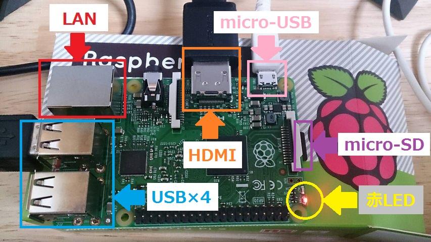 電源ケーブル(microUSB)は最後に繋ぎましょう!