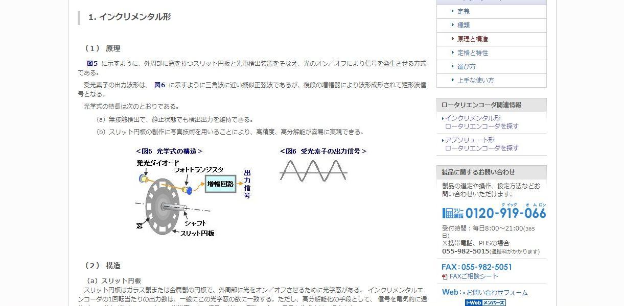 「インクリメンタル型」ロータリーエンコーダーの原理