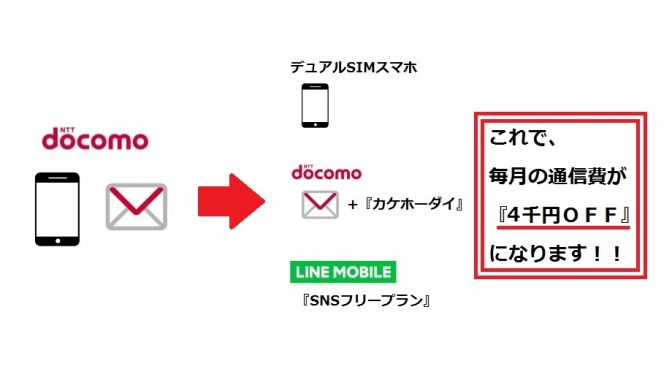 【毎月約4千円節約できる】簡単にデュアルSIM(DSDS)スマホでドコモSIMと格安SIMを両方同時に使う方法